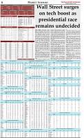 The-Financial-Daily-Thursday-5-November-2020-6