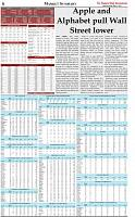 The-Financial-Daily-Sat-Sun-1-2-May-2021-6